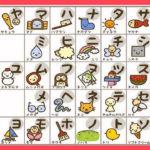 huruf katakana lengkap