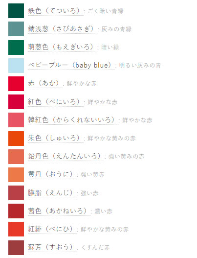 biru muda biru tua dalam bahasa jepang